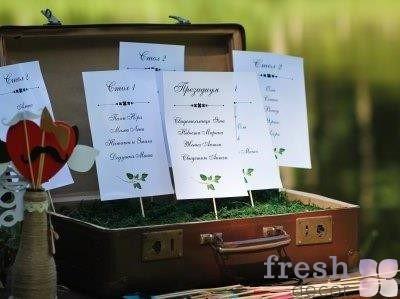 план рассадки для эко-свадьбы